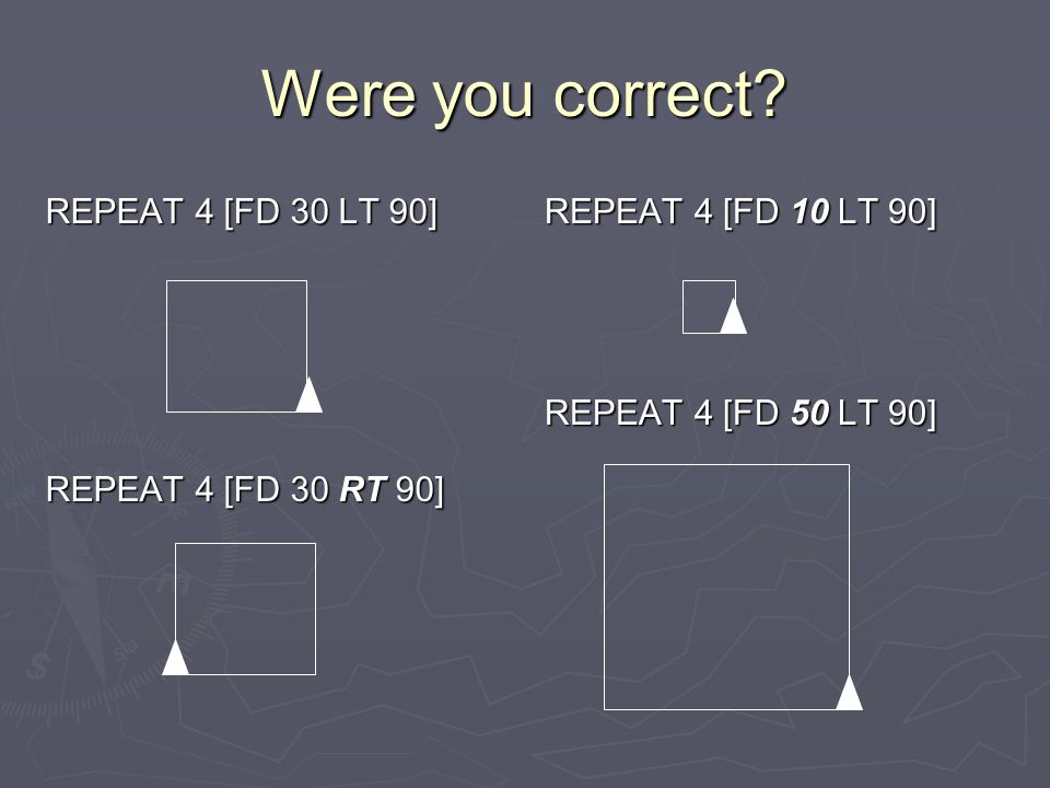 Were you correct REPEAT 4 [FD 30 LT 90] REPEAT 4 [FD 30 RT 90]